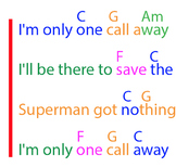 One Call Away Jam Sheet