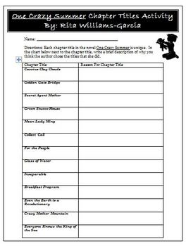 One Crazy Summer Chapter Titles Activity