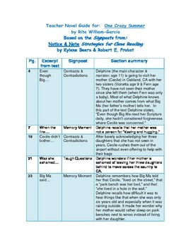 One Crazy Summer: Novel Study Guide with Signposts (CCSS Aligned)