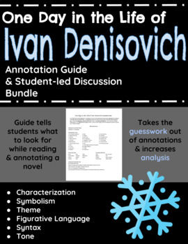 One Day in the Life of Ivan Denisovich Annotations & Student Discussion Bundle