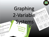 One Day lesson on Graphing 2-variable systems with powerpoints