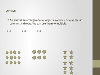 One Digit by One Digit Multiplication PowerPoint
