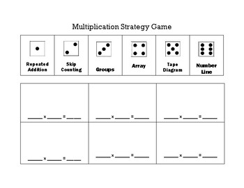 One-Digit by One-digit Multiplication Strategy Game