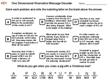 One Dimensional Kinematics: Physics Message Decoder