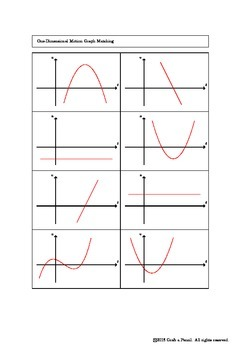 One Dimensional Motion Graph Matching By Grab A Pencil Tpt
