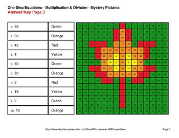 Fall: One Step Equations: Multiplication & Division - Mystery Pictures