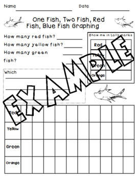 One Fish, Two Fish Graphing