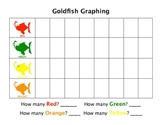 One Fish, Two Fish, Red Fish, Blue Fish Graphing Game