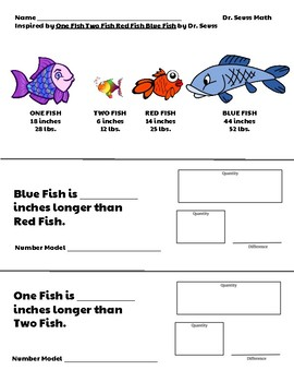 One Fish Two Fish Red Fish Blue Fish- Math- Comparing Quantities