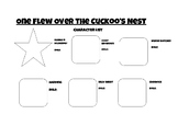 One Flew Over the Cuckoo's Nest Character Map