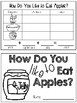 One Graph at a Time: How Do You Like to Eat Apples?