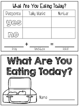 One Graph at a Time - What Are You Eating Today?