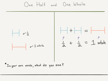 One Half and One Whole Worksheet - Introduction to 1/2 and 1