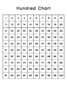 It is an image of Sizzling Printable 100's Chart