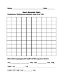 One Hundred Chart with Fill in the Blank Spaces for 101 - 121