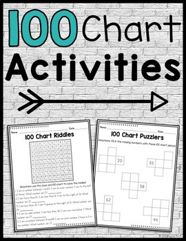One Hundred Charts