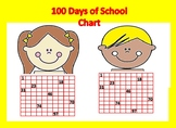 One Hundred Days of School Number Chart