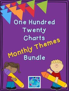 Common Core Aligned!  One Hundred Twenty Charts Monthly Themes Bundle