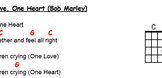 One Love One Heart (Bob Marley) - Ukulele