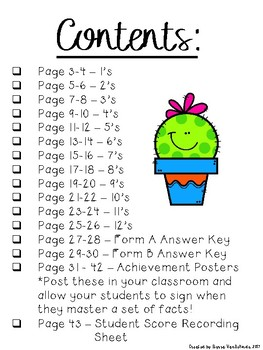 One Minute Multiplication (1-12), Cactus Edition