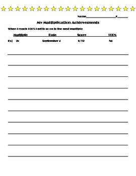 One Minute Multiplication Quizzes and Self Monitoring Sheet