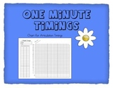 One Minute Timings