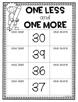 One Less/More and Two Less/More {NO PREP} Practice Sheets