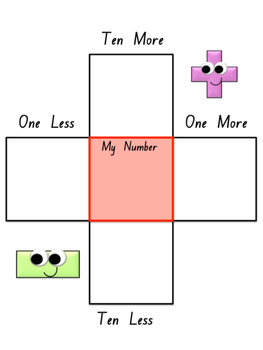 One More/less and Ten More/Less Number Sense Tempate and Worksheet