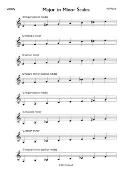 One Octave Major to Minor Scales for Strings