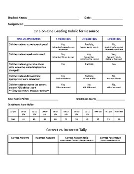 One-On-One Grading Rubric