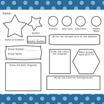 One Page Element Profile Sheets -- Great for Homework or Warmups!