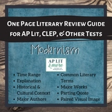One Page Literary Review Guide - Modernism