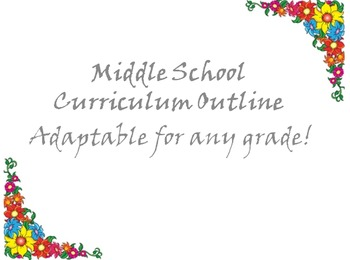 One Page Middle School Curriculum Outline for Hard to Reac