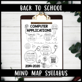 Mind Map Visual Syllabus [PowerPoint, PDF, Pages & Keynote] High School