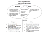 One Page Review: Metaphors & Similes