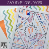 """One-Pager Activity: """"About Me"""""""