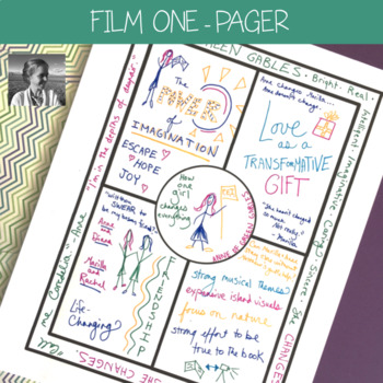 One-Pager Activity for Any Film