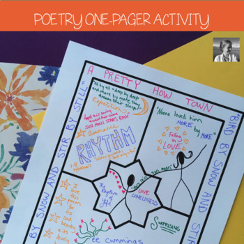 One-Pager Activity for any Poem