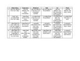 One Paragraph Summary Rubric