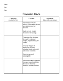 One-Point Annotation Rubric