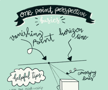 One Point Perspective Basics
