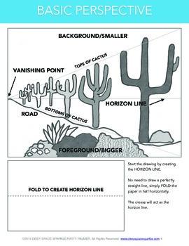 One-Point Perspective Desert Landscape Art Project