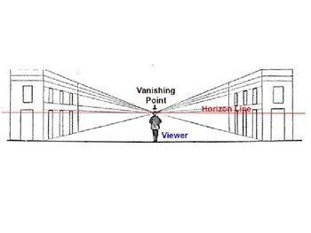 One Point Perspective Graffiti Powerpoint