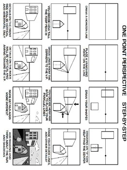One-Point Perspective Step-by-Step