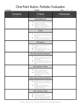 One Point Rubric: Portfolio Evaluation