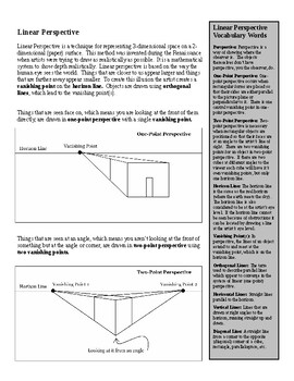 One Point And Two Point Perspective Worksheet Packet By