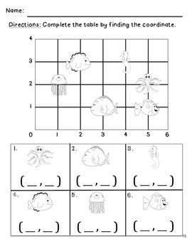One Quadrant Coordinate Grid