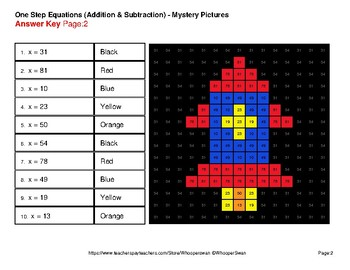One Step Equation - Addition & Subtraction - Color-By-Number Mystery Pictures