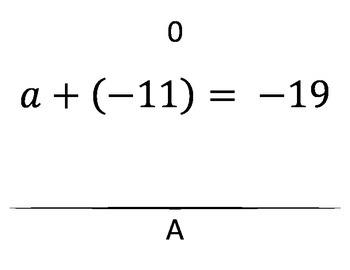 One-Step Equation- Around the World