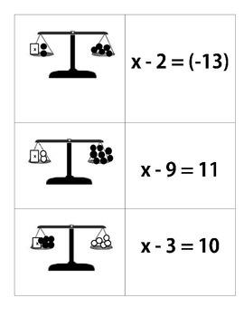 One-Step Equation Bingo